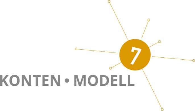 Sieben Konten Modell
